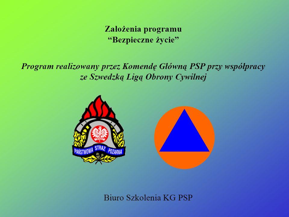 Program edukacyjny Bezpieczne życie W warszawskiej dzielnicy Ursus program prowadzony jest pilotażowo w 12 oddziałach przedszkolnych. Ogółem w program
