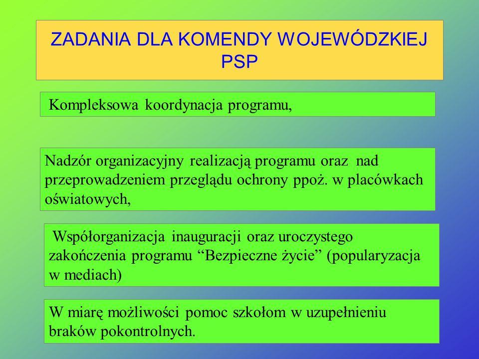 WYKONAWCY ZADAŃ :  KG PSP,  Kurator Oświaty,  Starostwo Powiatowe,  Urząd gminy,  KW PSP,  KP PSP,  WZK,  Policja, Straż Graniczna,  OSP, ZHP