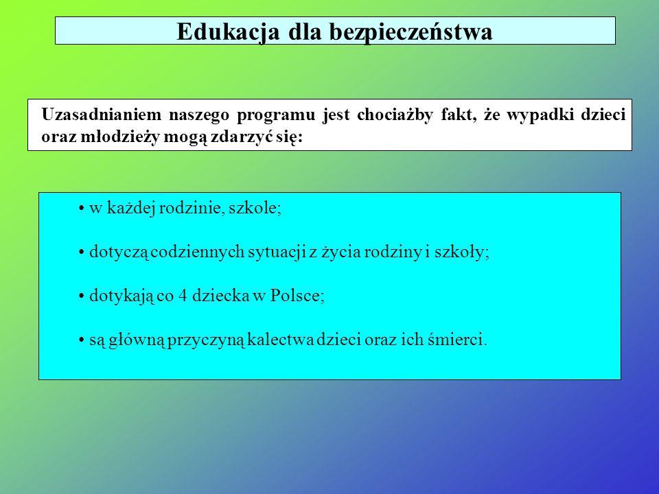Uzasadnianiem naszego programu jest chociażby fakt, że wypadki dzieci oraz młodzieży mogą zdarzyć się: w każdej rodzinie, szkole; dotyczą codziennych sytuacji z życia rodziny i szkoły; dotykają co 4 dziecka w Polsce; są główną przyczyną kalectwa dzieci oraz ich śmierci.