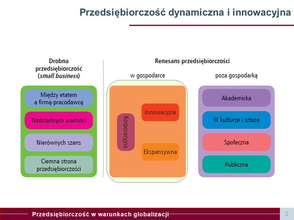 Przedsiębiorczość w warunkach globalizacji Przedsiębiorczość dynamiczna i innowacyjna 2