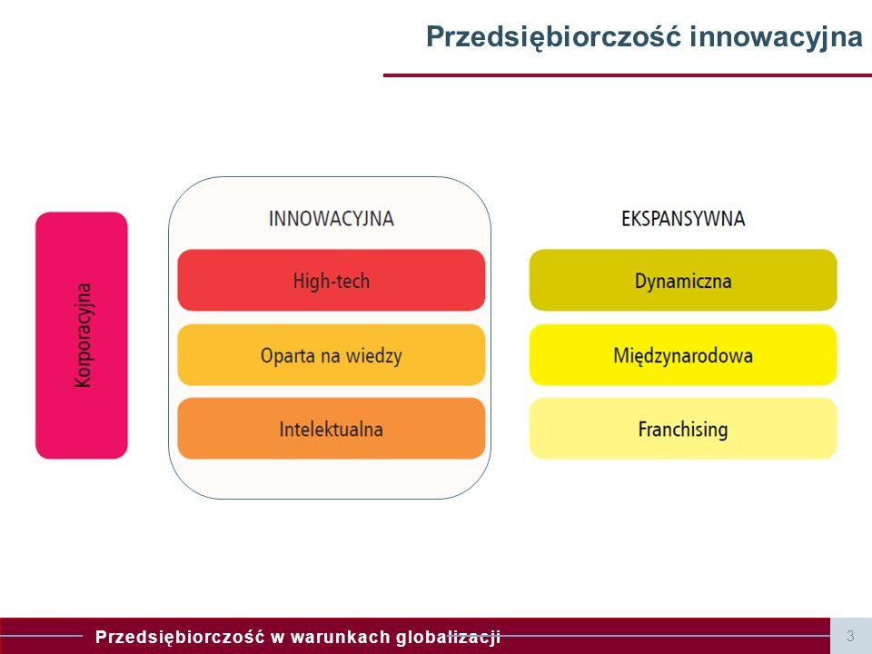 Przedsiębiorczość w warunkach globalizacji 3 Przedsiębiorczość innowacyjna