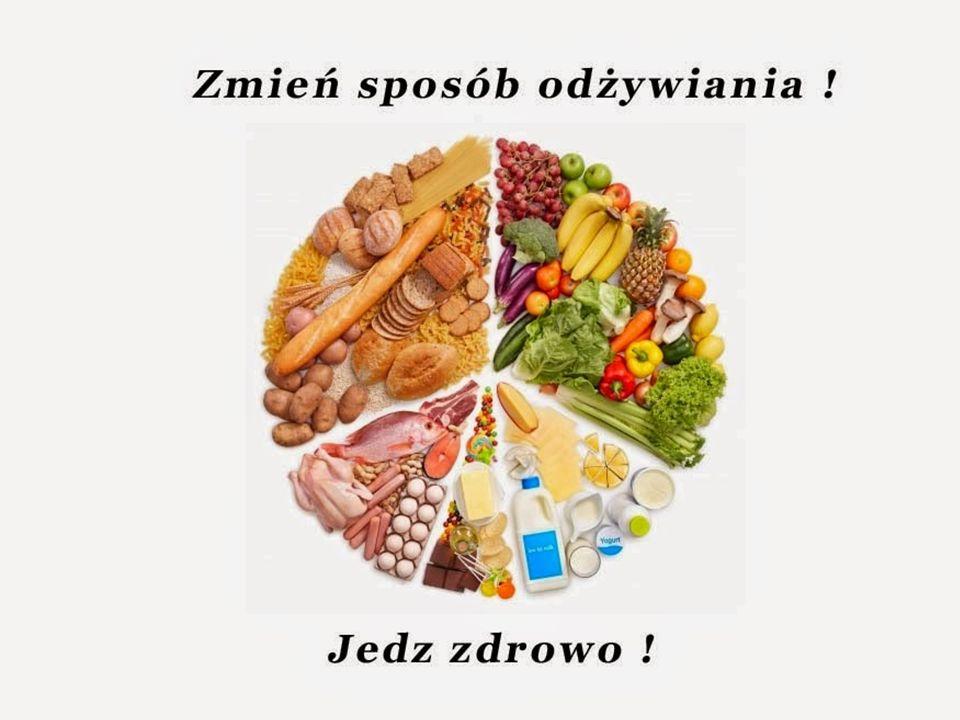 Bibliografia: 1.Łagowska K., Kształtujemy zdrowe nawyki żywieniowe!, Mały Uczeń, s.35-37.