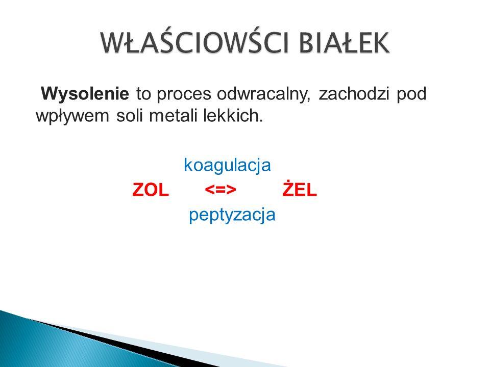 Wysolenie to proces odwracalny, zachodzi pod wpływem soli metali lekkich. koagulacja ZOL ŻEL peptyzacja