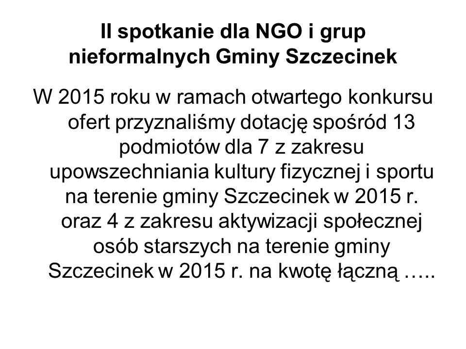 II spotkanie dla NGO i grup nieformalnych Gminy Szczecinek W 2015 roku w ramach otwartego konkursu ofert przyznaliśmy dotację spośród 13 podmiotów dla 7 z zakresu upowszechniania kultury fizycznej i sportu na terenie gminy Szczecinek w 2015 r.