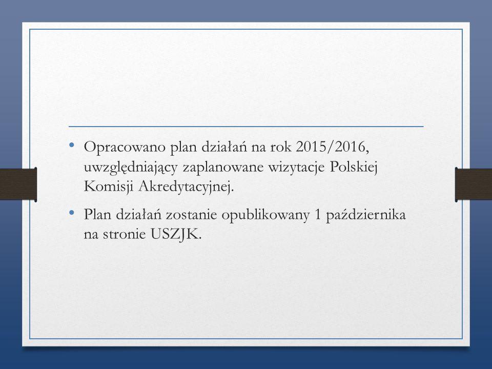 Opracowano plan działań na rok 2015/2016, uwzględniający zaplanowane wizytacje Polskiej Komisji Akredytacyjnej.