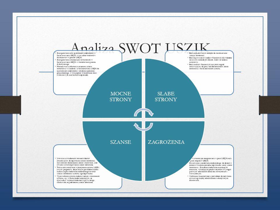 Analiza SWOT USZJK Niewystarczające zaangażowanie w prace USZJK osób spoza zespołów USZJK.