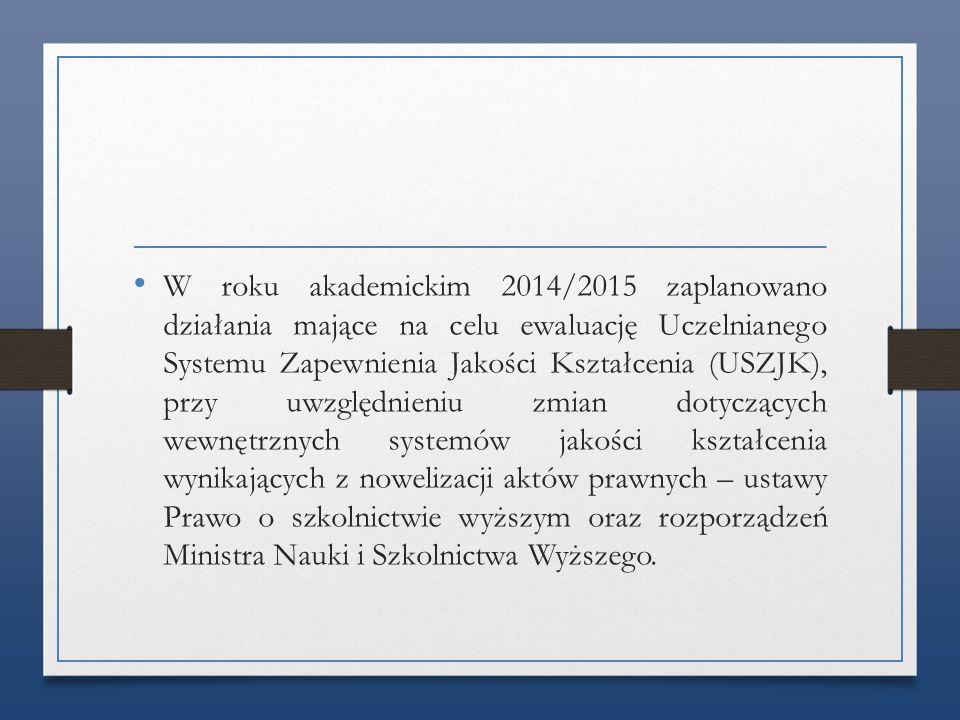 W roku akademickim 2014/2015 zaplanowano działania mające na celu ewaluację Uczelnianego Systemu Zapewnienia Jakości Kształcenia (USZJK), przy uwzględnieniu zmian dotyczących wewnętrznych systemów jakości kształcenia wynikających z nowelizacji aktów prawnych – ustawy Prawo o szkolnictwie wyższym oraz rozporządzeń Ministra Nauki i Szkolnictwa Wyższego.