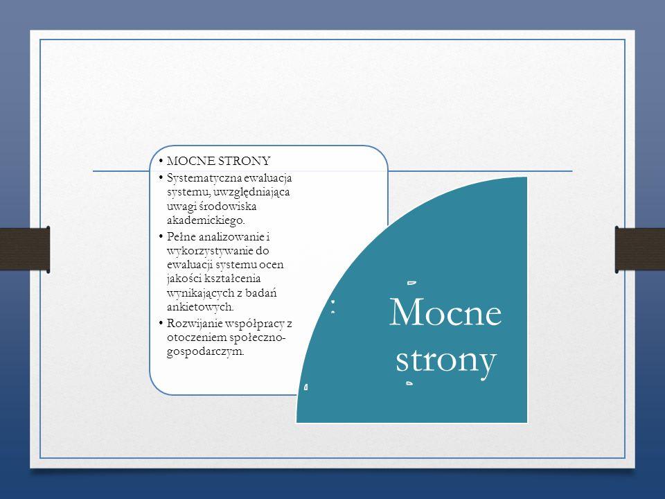 MOCNE STRONY Systematyczna ewaluacja systemu, uwzględniająca uwagi środowiska akademickiego.