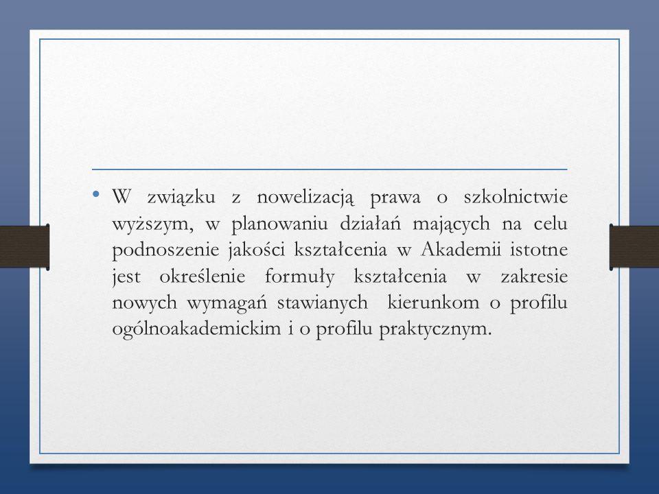 Prowadzono prace nad udoskonaleniem systemu badań ankietowych, m.