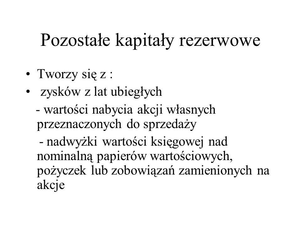 Struktura pasywów (2) 2.