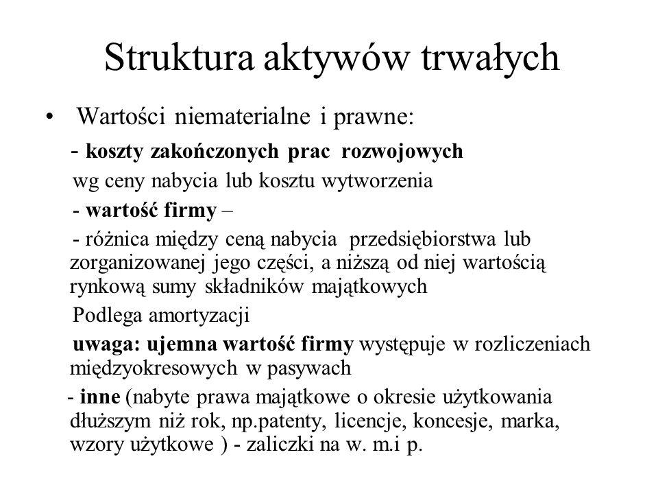 Struktura aktywów Kolejność poszczególnych składników w polskim bilansie zgodna z zasadą rosnącej płynności, czyli tempa zamienialności na gotówkę. Sk