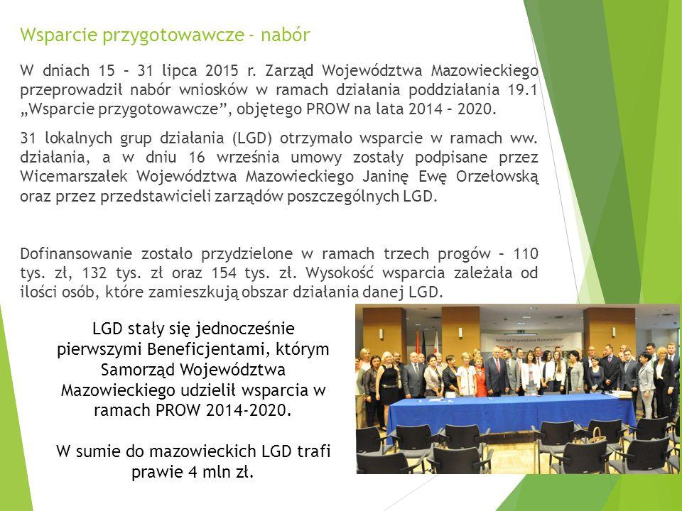Wsparcie przygotowawcze - nabór W dniach 15 – 31 lipca 2015 r. Zarząd Województwa Mazowieckiego przeprowadził nabór wniosków w ramach działania poddzi