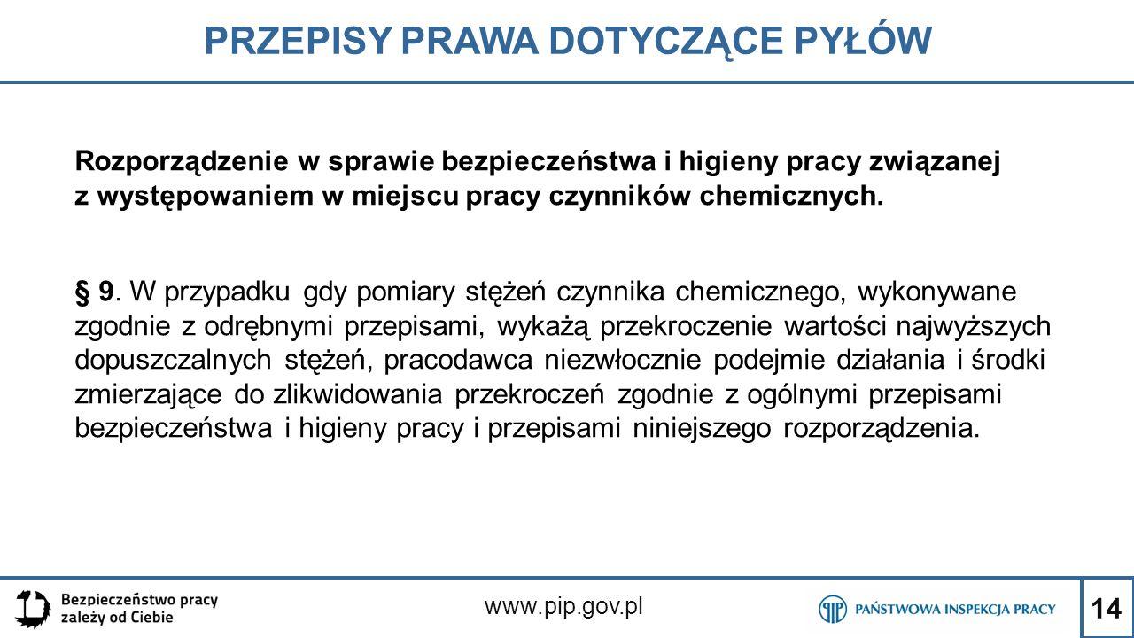 14 PRZEPISY PRAWA DOTYCZĄCE PYŁÓW www.pip.gov.pl Rozporządzenie w sprawie bezpieczeństwa i higieny pracy związanej z występowaniem w miejscu pracy czy