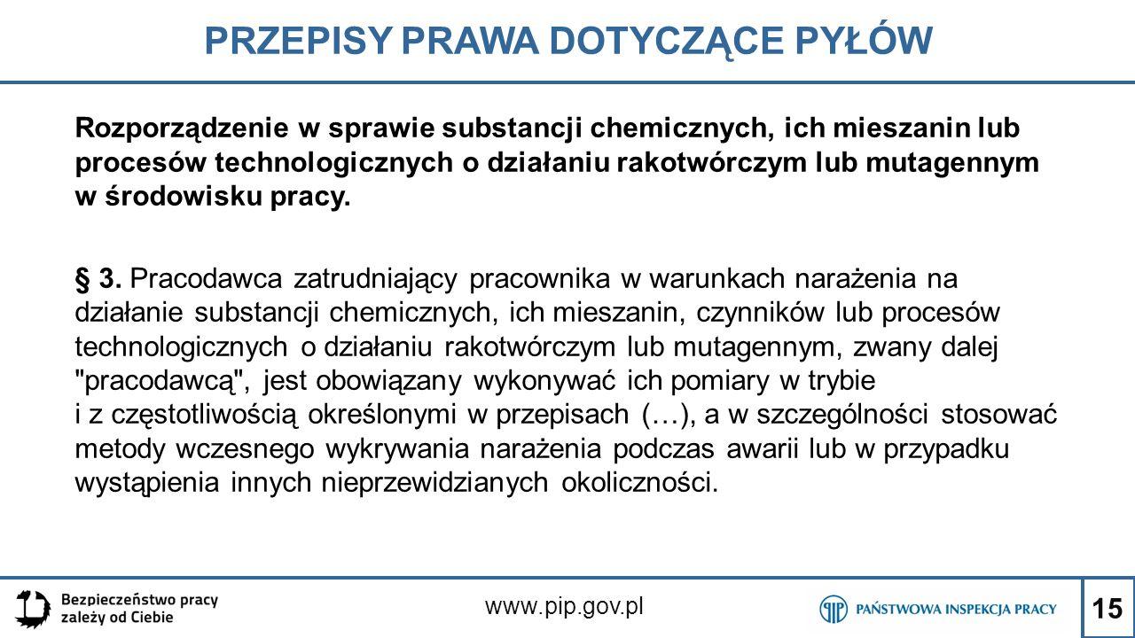 15 PRZEPISY PRAWA DOTYCZĄCE PYŁÓW www.pip.gov.pl Rozporządzenie w sprawie substancji chemicznych, ich mieszanin lub procesów technologicznych o działa