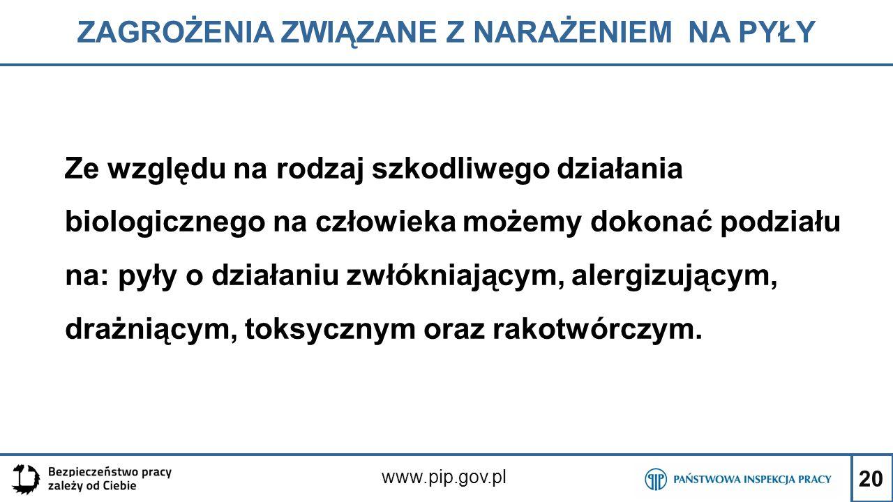20 ZAGROŻENIA ZWIĄZANE Z NARAŻENIEM NA PYŁY www.pip.gov.pl Ze względu na rodzaj szkodliwego działania biologicznego na człowieka możemy dokonać podzia