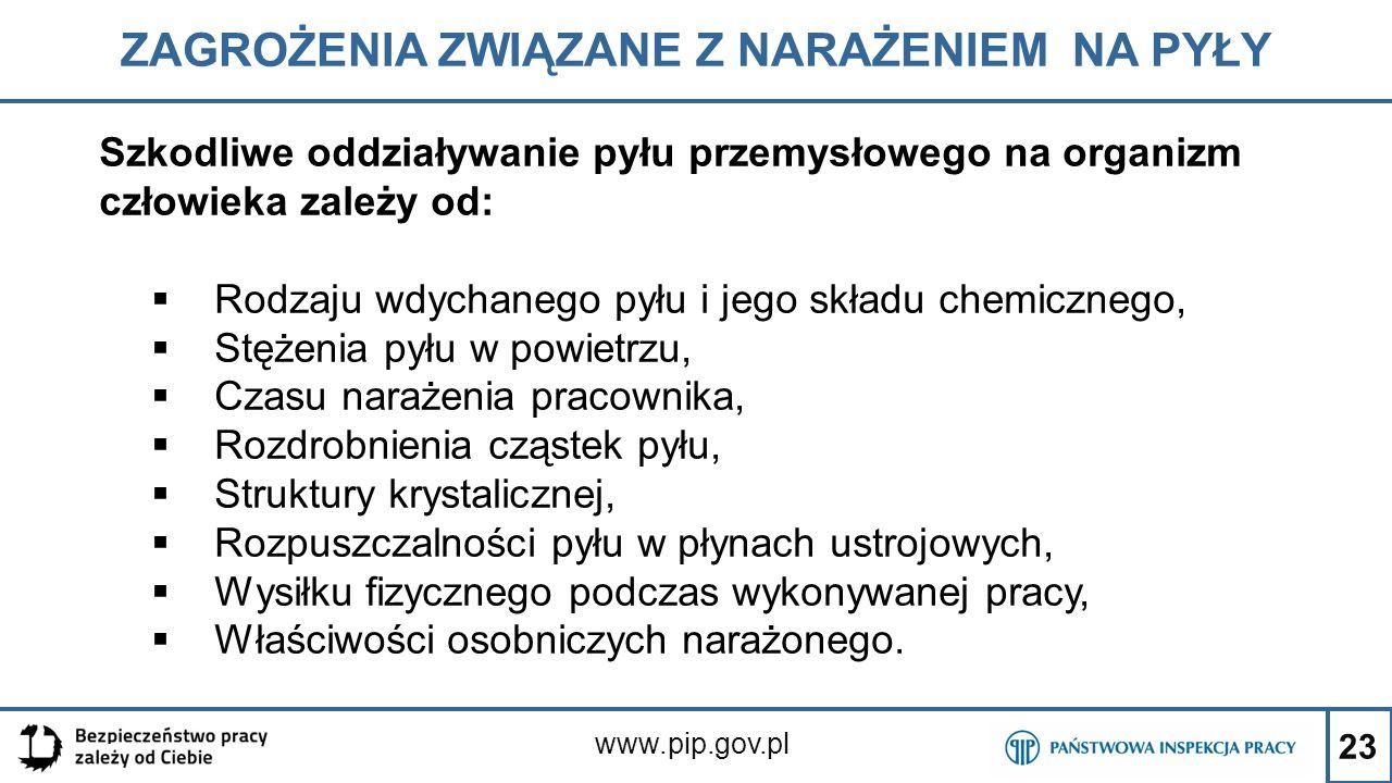 23 ZAGROŻENIA ZWIĄZANE Z NARAŻENIEM NA PYŁY www.pip.gov.pl Szkodliwe oddziaływanie pyłu przemysłowego na organizm człowieka zależy od:  Rodzaju wdych