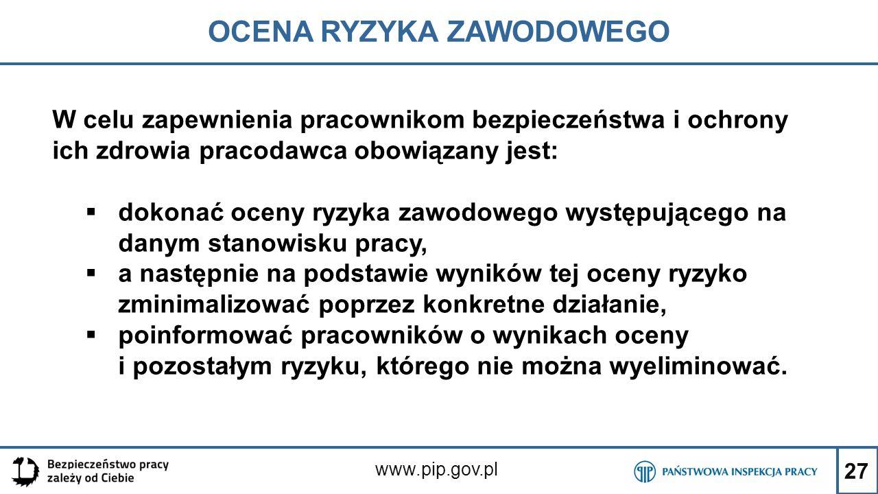 27 OCENA RYZYKA ZAWODOWEGO www.pip.gov.pl W celu zapewnienia pracownikom bezpieczeństwa i ochrony ich zdrowia pracodawca obowiązany jest:  dokonać oc
