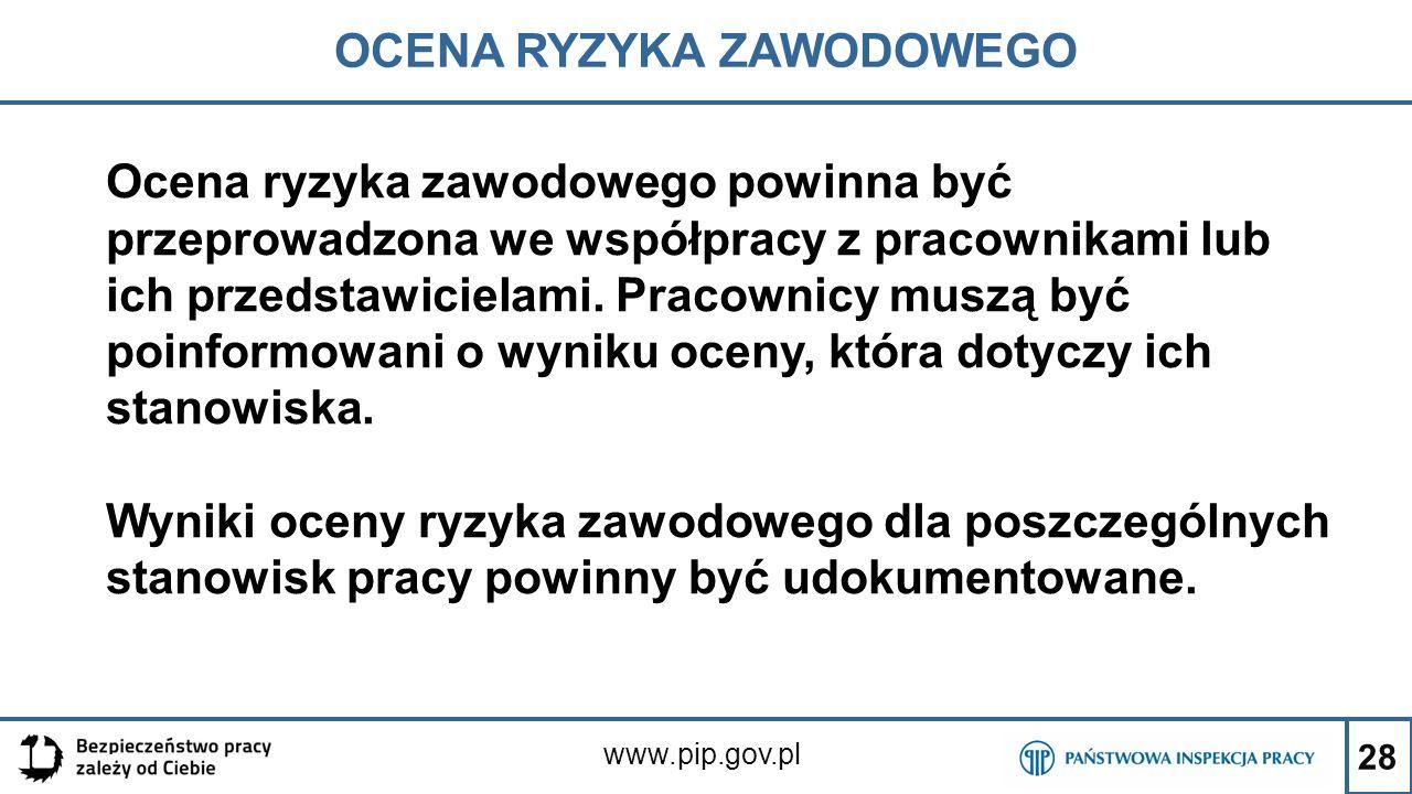 28 OCENA RYZYKA ZAWODOWEGO www.pip.gov.pl Ocena ryzyka zawodowego powinna być przeprowadzona we współpracy z pracownikami lub ich przedstawicielami. P