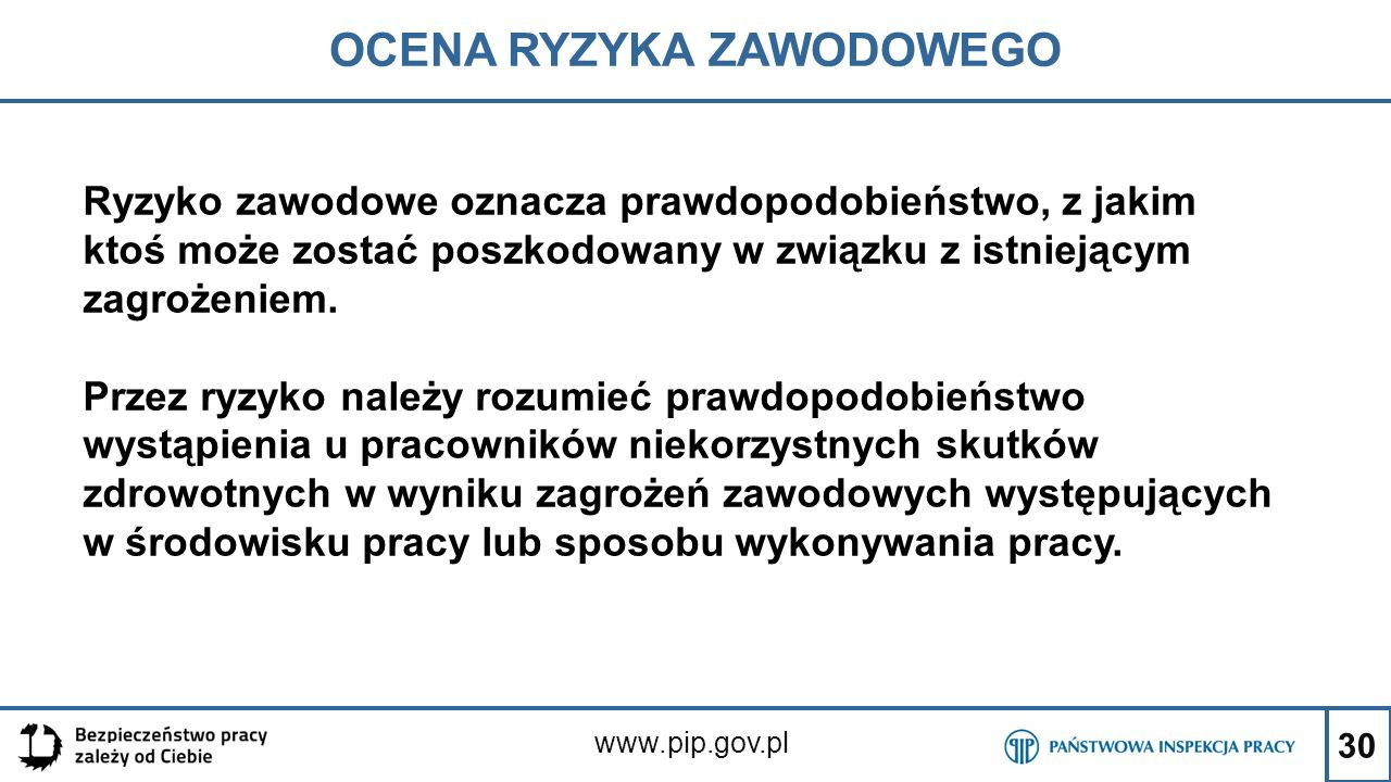 30 OCENA RYZYKA ZAWODOWEGO www.pip.gov.pl Ryzyko zawodowe oznacza prawdopodobieństwo, z jakim ktoś może zostać poszkodowany w związku z istniejącym za