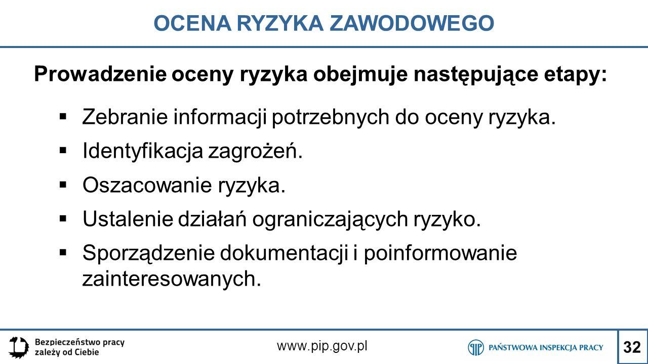 32 OCENA RYZYKA ZAWODOWEGO www.pip.gov.pl Prowadzenie oceny ryzyka obejmuje następujące etapy:  Zebranie informacji potrzebnych do oceny ryzyka.  Id