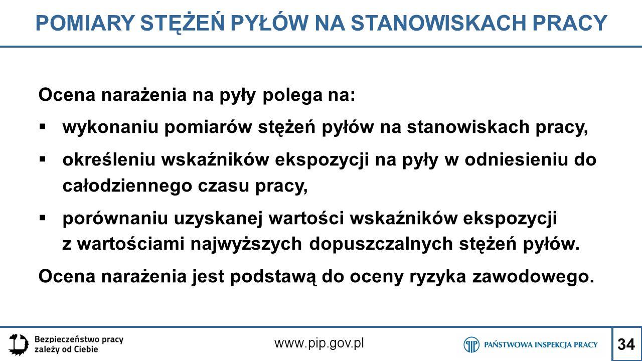 34 POMIARY STĘŻEŃ PYŁÓW NA STANOWISKACH PRACY www.pip.gov.pl Ocena narażenia na pyły polega na:  wykonaniu pomiarów stężeń pyłów na stanowiskach prac