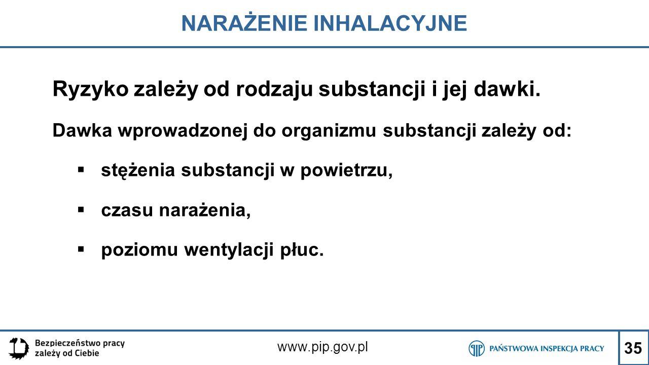 35 NARAŻENIE INHALACYJNE www.pip.gov.pl Ryzyko zależy od rodzaju substancji i jej dawki. Dawka wprowadzonej do organizmu substancji zależy od:  stęże