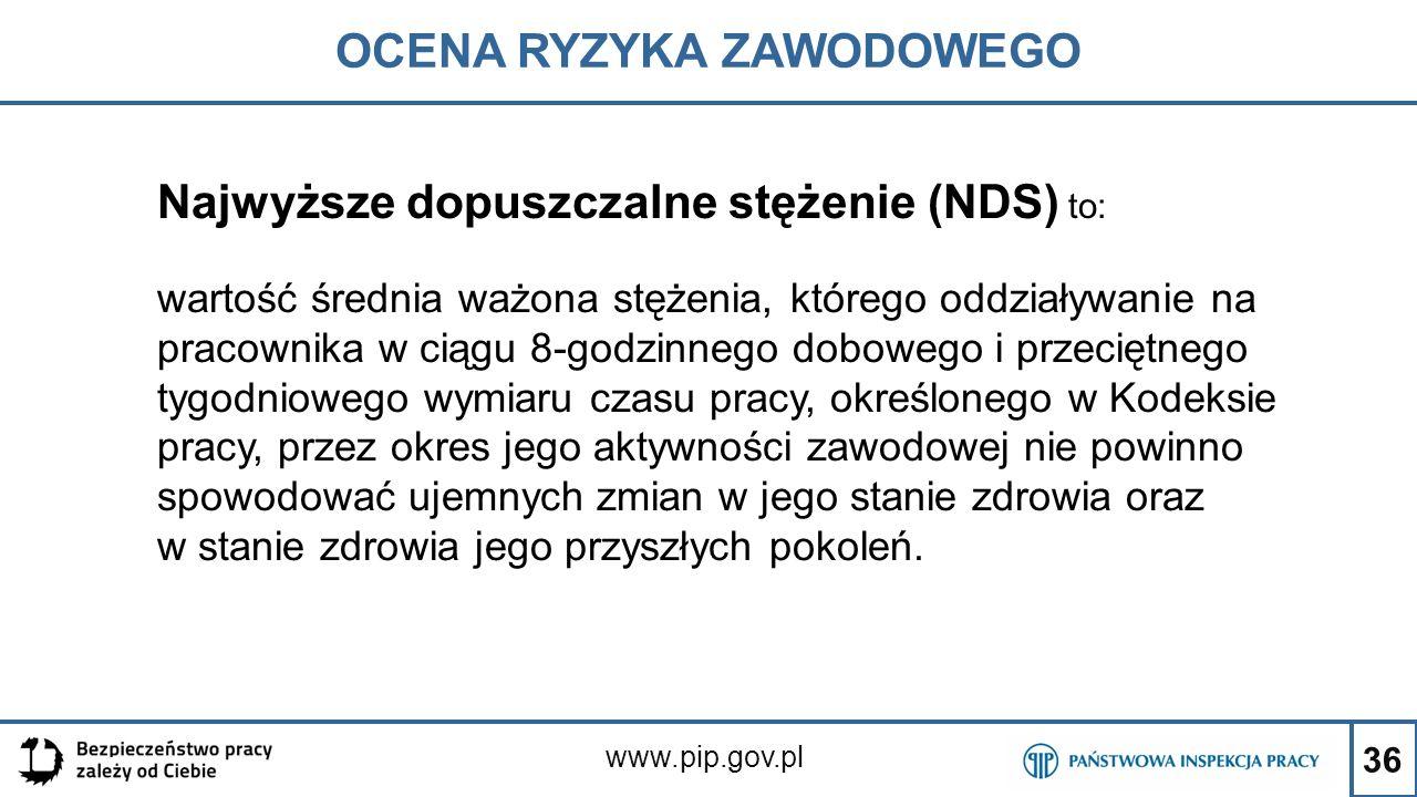 36 OCENA RYZYKA ZAWODOWEGO www.pip.gov.pl Najwyższe dopuszczalne stężenie (NDS) to: wartość średnia ważona stężenia, którego oddziaływanie na pracowni