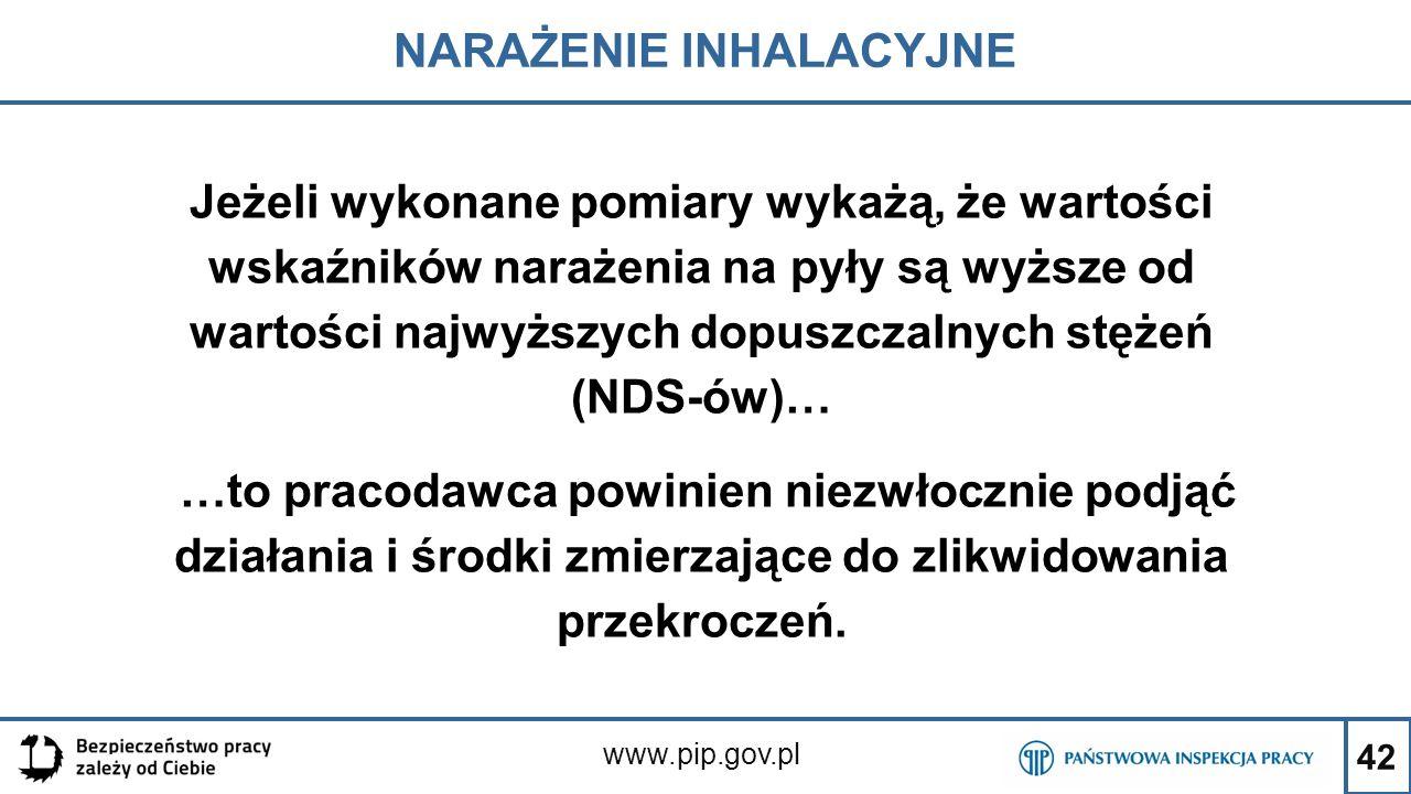 42 NARAŻENIE INHALACYJNE www.pip.gov.pl Jeżeli wykonane pomiary wykażą, że wartości wskaźników narażenia na pyły są wyższe od wartości najwyższych dop