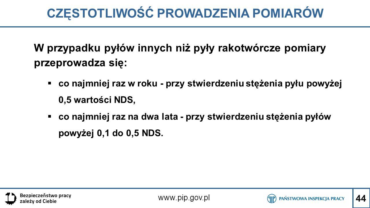 44 CZĘSTOTLIWOŚĆ PROWADZENIA POMIARÓW www.pip.gov.pl W przypadku pyłów innych niż pyły rakotwórcze pomiary przeprowadza się:  co najmniej raz w roku