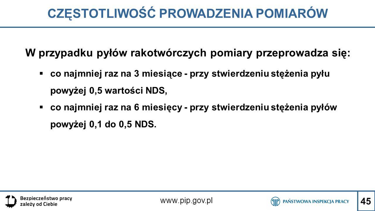45 CZĘSTOTLIWOŚĆ PROWADZENIA POMIARÓW www.pip.gov.pl W przypadku pyłów rakotwórczych pomiary przeprowadza się:  co najmniej raz na 3 miesiące - przy