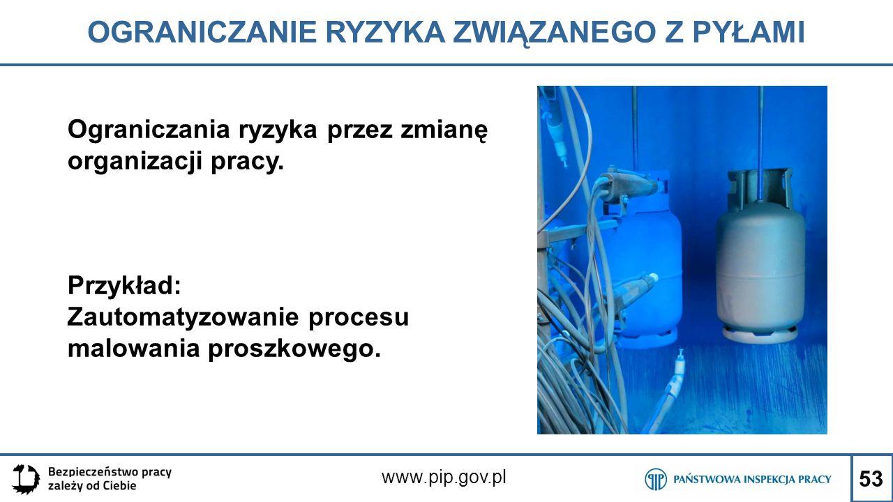 53 OGRANICZANIE RYZYKA ZWIĄZANEGO Z PYŁAMI www.pip.gov.pl Ograniczania ryzyka przez zmianę organizacji pracy. Przykład: Zautomatyzowanie procesu malow