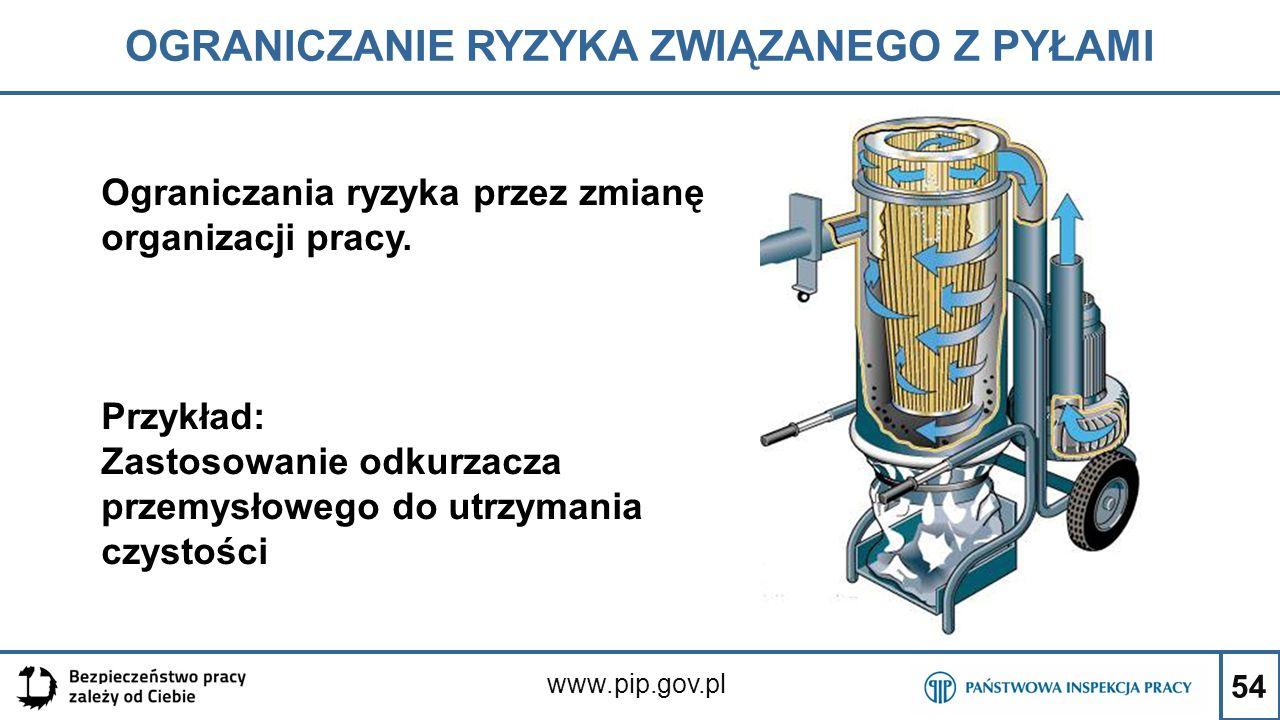 54 OGRANICZANIE RYZYKA ZWIĄZANEGO Z PYŁAMI www.pip.gov.pl Ograniczania ryzyka przez zmianę organizacji pracy. Przykład: Zastosowanie odkurzacza przemy