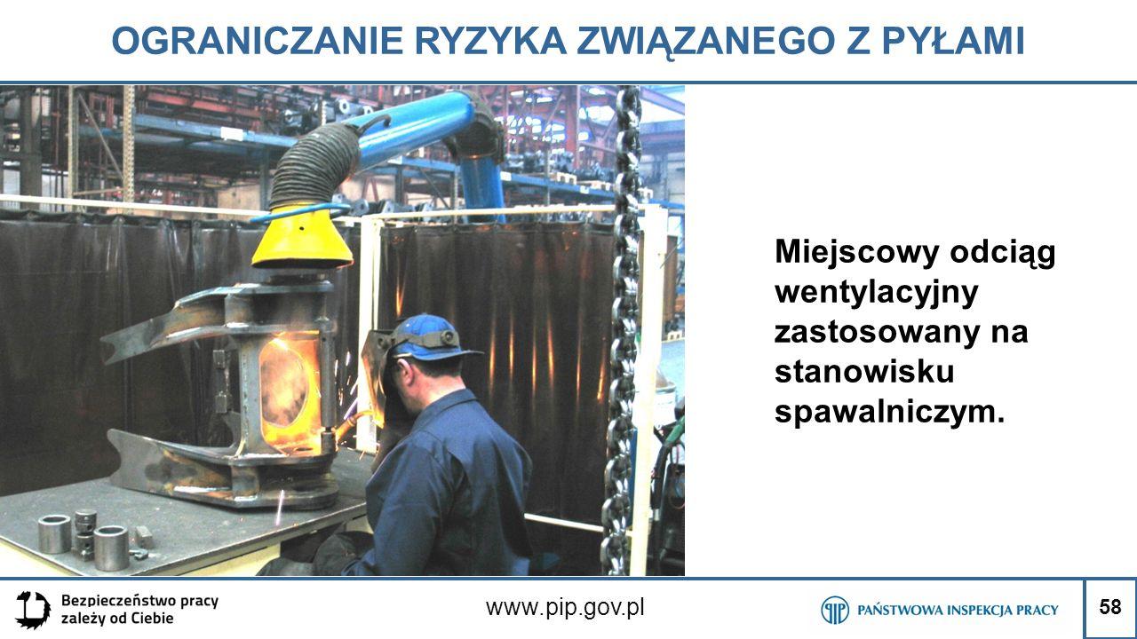 58 OGRANICZANIE RYZYKA ZWIĄZANEGO Z PYŁAMI www.pip.gov.pl Miejscowy odciąg wentylacyjny zastosowany na stanowisku spawalniczym. 58