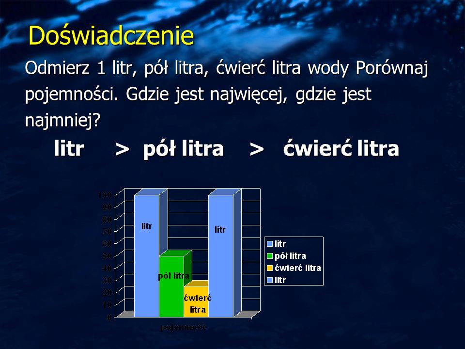 Doświadczenie Odmierz 1 litr, pół litra, ćwierć litra wody Porównaj pojemności. Gdzie jest najwięcej, gdzie jest najmniej? litr > pół litra > ćwierć l