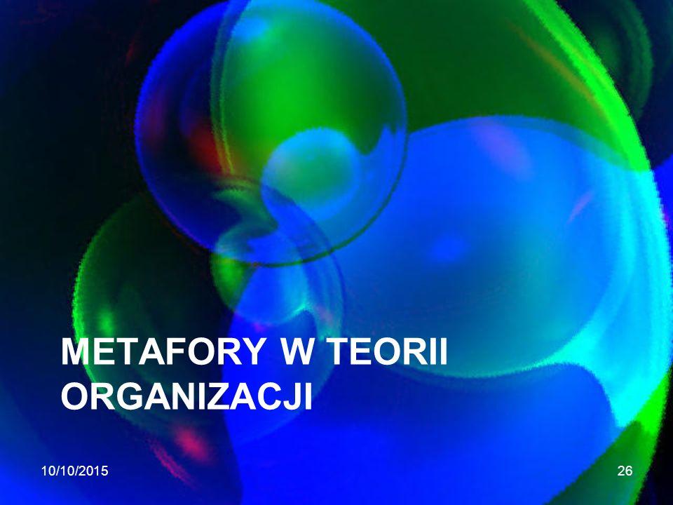 METAFORY W TEORII ORGANIZACJI 10/10/201526