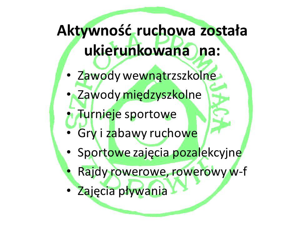Aktywność ruchowa została ukierunkowana na: Zawody wewnątrzszkolne Zawody międzyszkolne Turnieje sportowe Gry i zabawy ruchowe Sportowe zajęcia pozalekcyjne Rajdy rowerowe, rowerowy w-f Zajęcia pływania