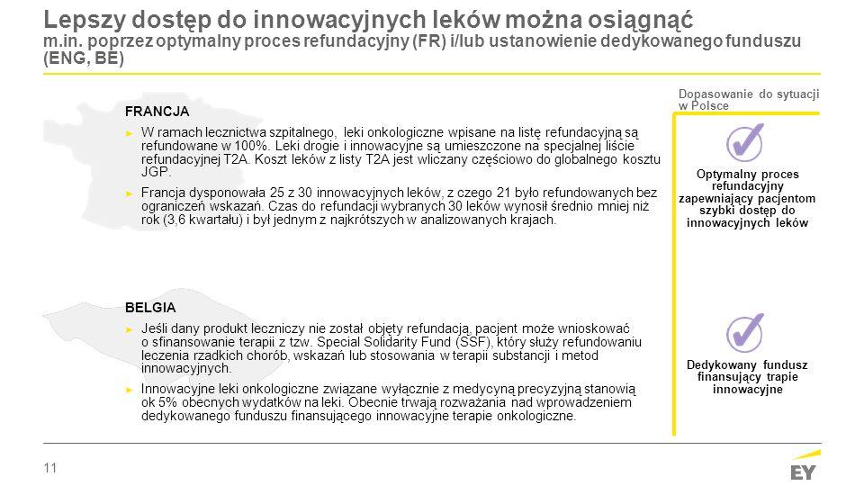 11 FRANCJA ► W ramach lecznictwa szpitalnego, leki onkologiczne wpisane na listę refundacyjną są refundowane w 100%. Leki drogie i innowacyjne są umie