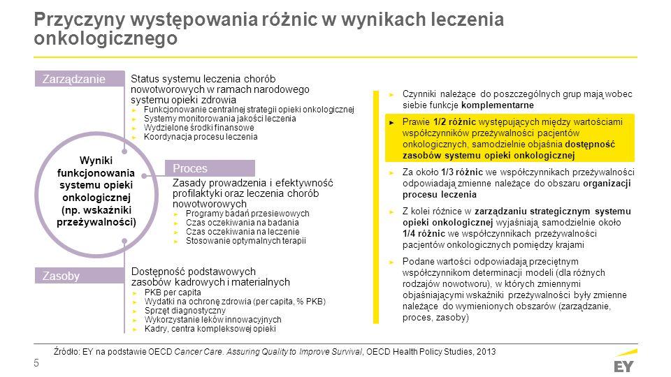 5 Przyczyny występowania różnic w wynikach leczenia onkologicznego Wyniki funkcjonowania systemu opieki onkologicznej (np. wskaźniki przeżywalności) Ź