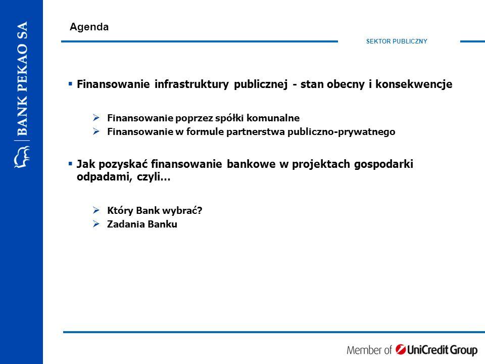 SEKTOR PUBLICZNY Agenda  Finansowanie infrastruktury publicznej - stan obecny i konsekwencje  Finansowanie poprzez spółki komunalne  Finansowanie w formule partnerstwa publiczno-prywatnego  Jak pozyskać finansowanie bankowe w projektach gospodarki odpadami, czyli…  Który Bank wybrać.