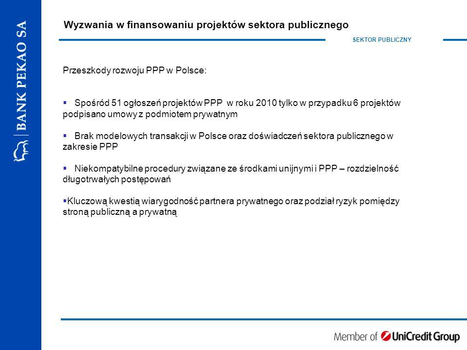 SEKTOR PUBLICZNY Przeszkody rozwoju PPP w Polsce:  Spośród 51 ogłoszeń projektów PPP w roku 2010 tylko w przypadku 6 projektów podpisano umowy z podmiotem prywatnym  Brak modelowych transakcji w Polsce oraz doświadczeń sektora publicznego w zakresie PPP  Niekompatybilne procedury związane ze środkami unijnymi i PPP – rozdzielność długotrwałych postępowań  Kluczową kwestią wiarygodność partnera prywatnego oraz podział ryzyk pomiędzy stroną publiczną a prywatną Wyzwania w finansowaniu projektów sektora publicznego