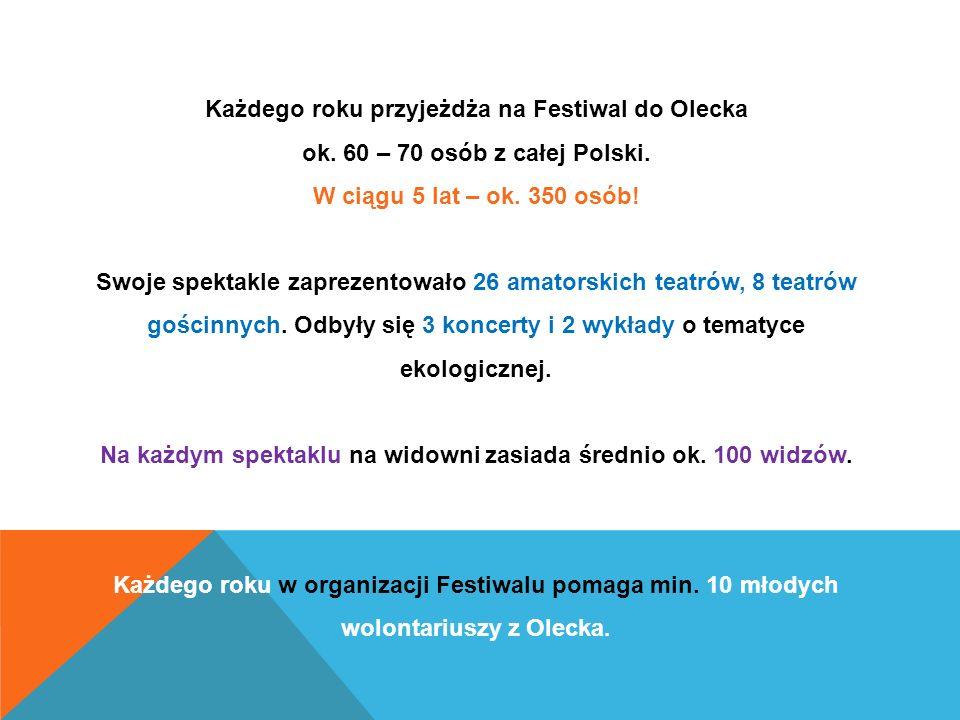 Każdego roku przyjeżdża na Festiwal do Olecka ok. 60 – 70 osób z całej Polski.