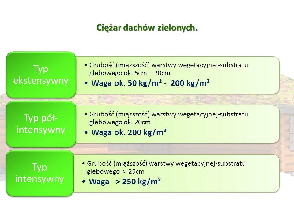 Ciężar dachów zielonych. Grubość (miąższość) warstwy wegetacyjnej-substratu glebowego ok. 5cm – 20cm Waga ok. 50 kg/m² - 200 kg/m² Typ ekstensywny Gru