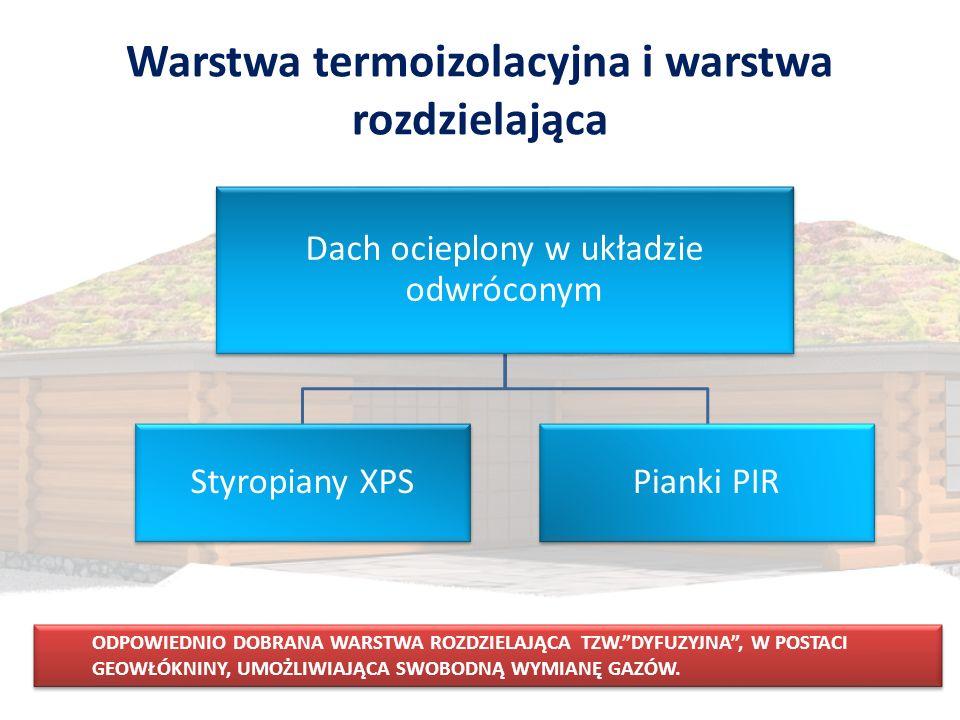 Warstwa termoizolacyjna i warstwa rozdzielająca Dach ocieplony w układzie odwróconym Styropiany XPSPianki PIR ODPOWIEDNIO DOBRANA WARSTWA ROZDZIELAJĄC