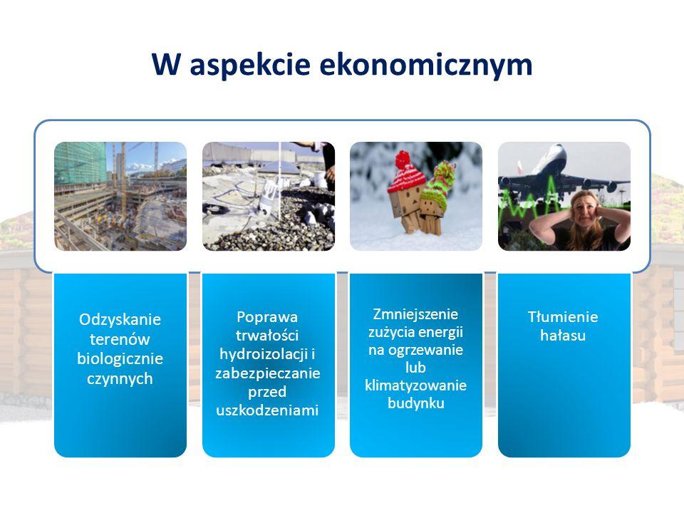 W aspekcie ekonomicznym Odzyskanie terenów biologicznie czynnych Poprawa trwałości hydroizolacji i zabezpieczanie przed uszkodzeniami Zmniejszenie zuż