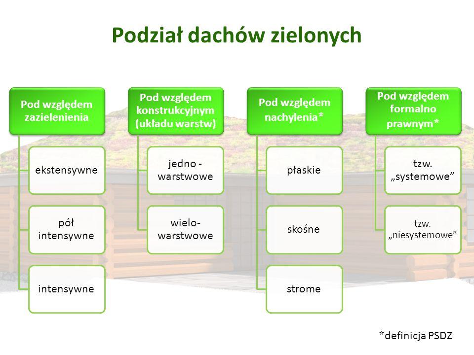 Podział dachów zielonych Pod względem zazielenienia ekstensywne pół intensywne intensywne Pod względem konstrukcyjnym (układu warstw) jedno - warstwow