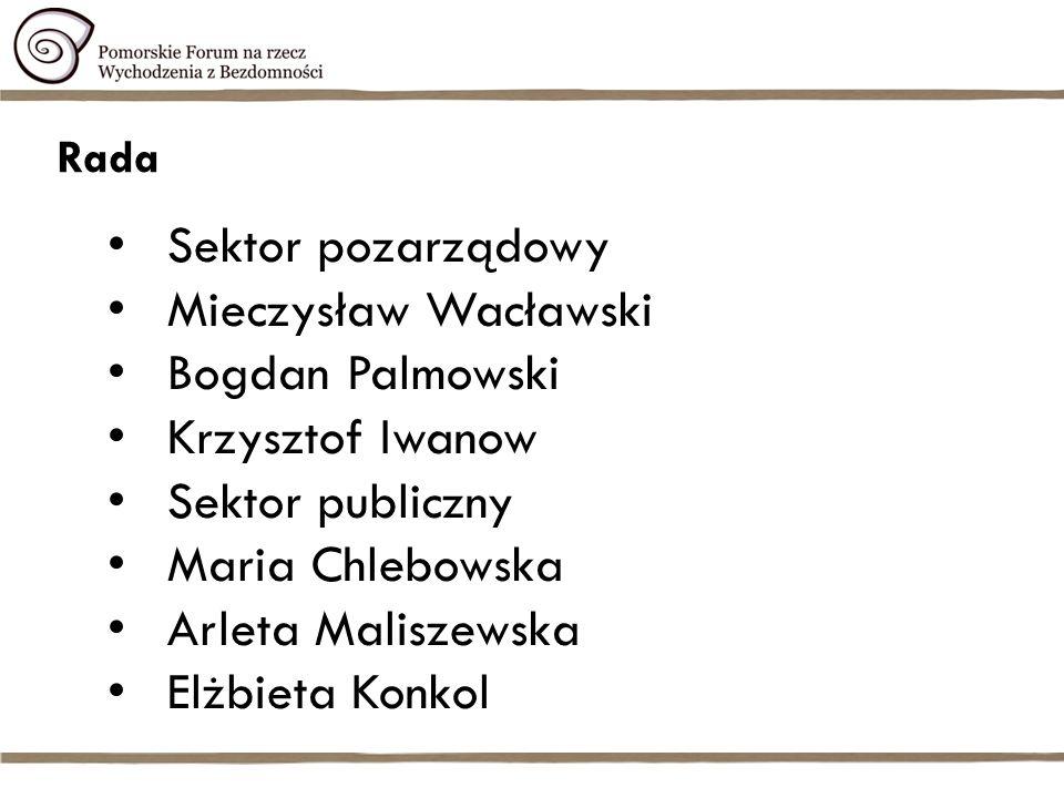 Rada Sektor pozarządowy Mieczysław Wacławski Bogdan Palmowski Krzysztof Iwanow Sektor publiczny Maria Chlebowska Arleta Maliszewska Elżbieta Konkol
