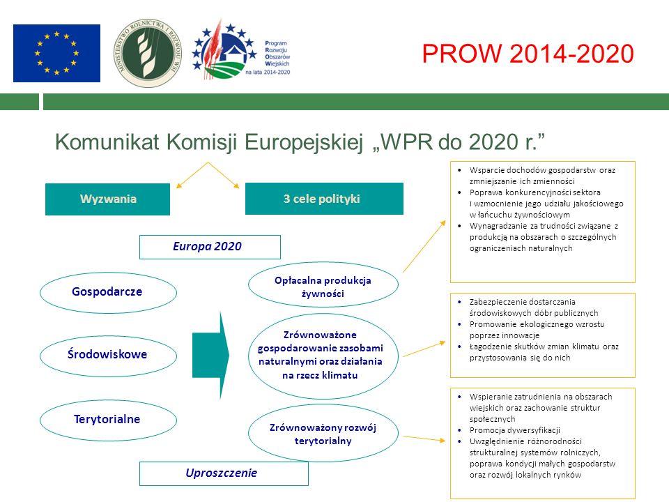"""PROW 2014-2020 Komunikat Komisji Europejskiej """"WPR do 2020 r. Wyzwania Środowiskowe Europa 2020 3 cele polityki Uproszczenie Gospodarcze Terytorialne Zrównoważony rozwój terytorialny Opłacalna produkcja żywności Wsparcie dochodów gospodarstw oraz zmniejszanie ich zmienności Poprawa konkurencyjności sektora i wzmocnienie jego udziału jakościowego w łańcuchu żywnościowym Wynagradzanie za trudności związane z produkcją na obszarach o szczególnych ograniczeniach naturalnych Zabezpieczenie dostarczania środowiskowych dóbr publicznych Promowanie ekologicznego wzrostu poprzez innowacje Łagodzenie skutków zmian klimatu oraz przystosowania się do nich Wspieranie zatrudnienia na obszarach wiejskich oraz zachowanie struktur społecznych Promocja dywersyfikacji Uwzględnienie różnorodności strukturalnej systemów rolniczych, poprawa kondycji małych gospodarstw oraz rozwój lokalnych rynków Zrównoważone gospodarowanie zasobami naturalnymi oraz działania na rzecz klimatu"""