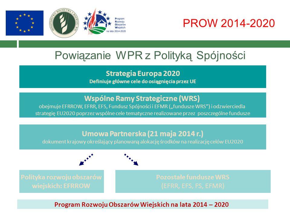 """PROW 2014-2020 Powiązanie WPR z Polityką Spójności Wspólne Ramy Strategiczne (WRS) obejmuje EFRROW, EFRR, EFS, Fundusz Spójności i EFMR (""""fundusze WRS ) i odzwierciedla strategię EU2020 poprzez wspólne cele tematyczne realizowane przez poszczególne fundusze Umowa Partnerska (21 maja 2014 r.) dokument krajowy określający planowaną alokację środków na realizację celów EU2020 Polityka rozwoju obszarów wiejskich: EFRROW Pozostałe fundusze WRS (EFRR, EFS, FS, EFMR) Program Rozwoju Obszarów Wiejskich na lata 2014 – 2020 Strategia Europa 2020 Definiuje główne cele do osiągnięcia przez UE"""