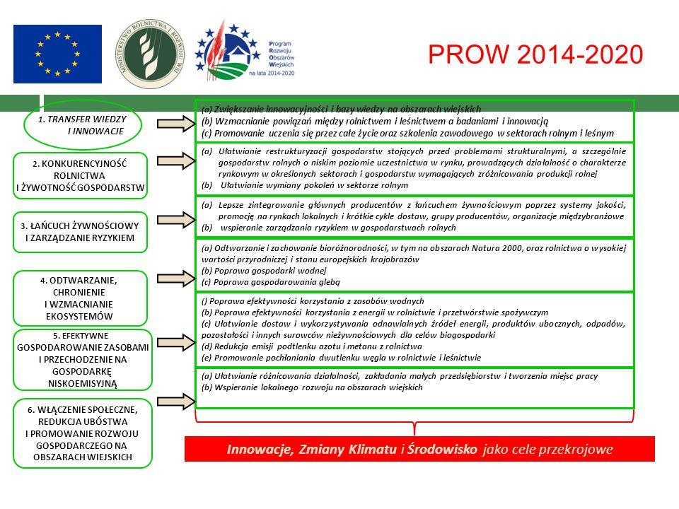 PROW 2014-2020 6.