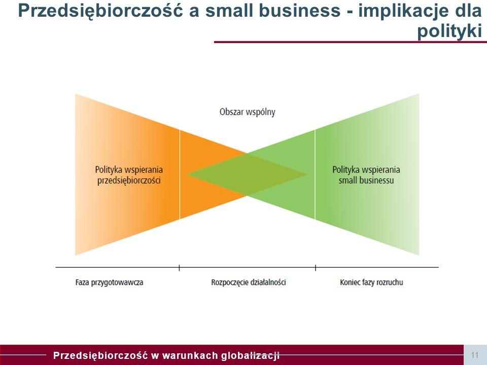 Przedsiębiorczość w warunkach globalizacji 11 Przedsiębiorczość a small business - implikacje dla polityki